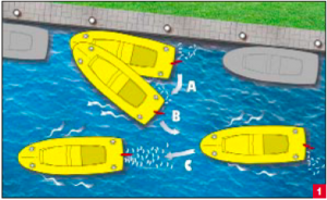 Hoe vaar ik weg van Lagerwal