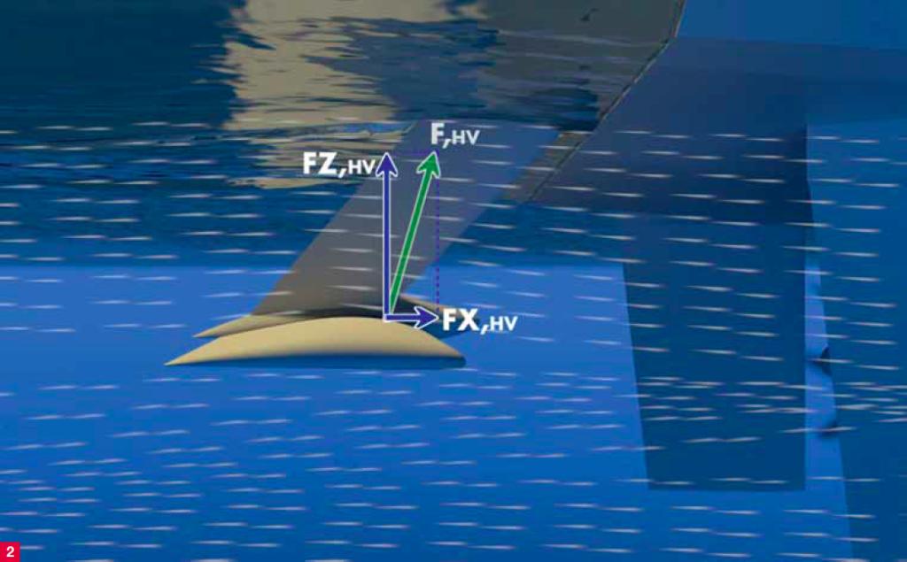 Onderwatervleugel